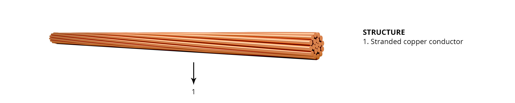 Bare Copper – National Cable Factory